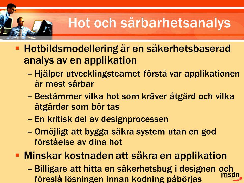 Hot och sårbarhetsanalys  Hotbildsmodellering är en säkerhetsbaserad analys av en applikation –Hjälper utvecklingsteamet förstå var applikationen är