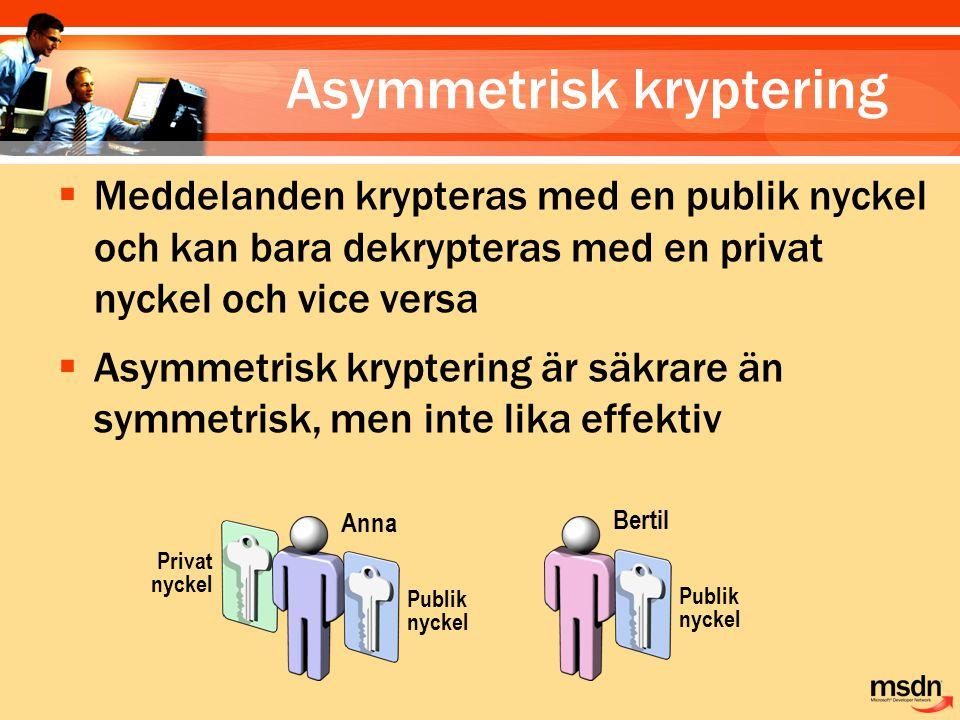 Bertil Publik nyckel Privat nyckel Anna Publik nyckel Asymmetrisk kryptering  Meddelanden krypteras med en publik nyckel och kan bara dekrypteras med