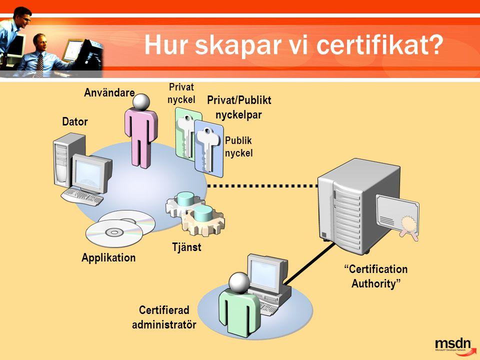"""Privat nyckel Privat/Publikt nyckelpar Användare Applikation Dator Tjänst Certifierad administratör """"Certification Authority"""" Publik nyckel Hur skapar"""