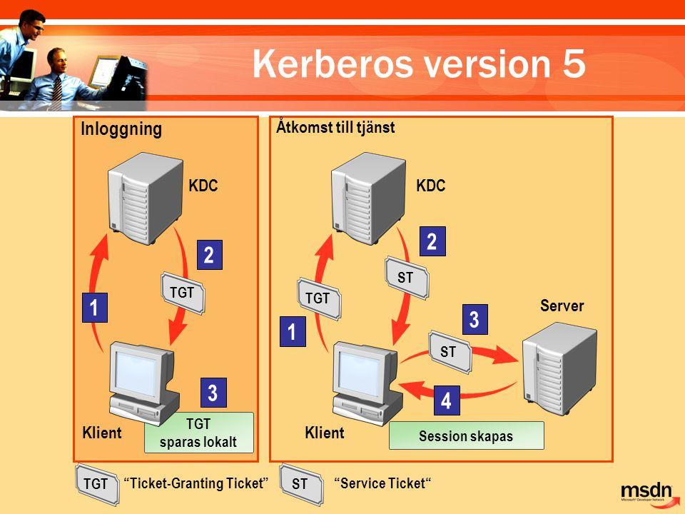 """Inloggning 1 """"Ticket-Granting Ticket"""" KDC TGT sparas lokalt 3 TGT Åtkomst till tjänst Klient KDC Server """"Service Ticket"""" ST Klient 2 TGT 1 3 ST 2 Sess"""