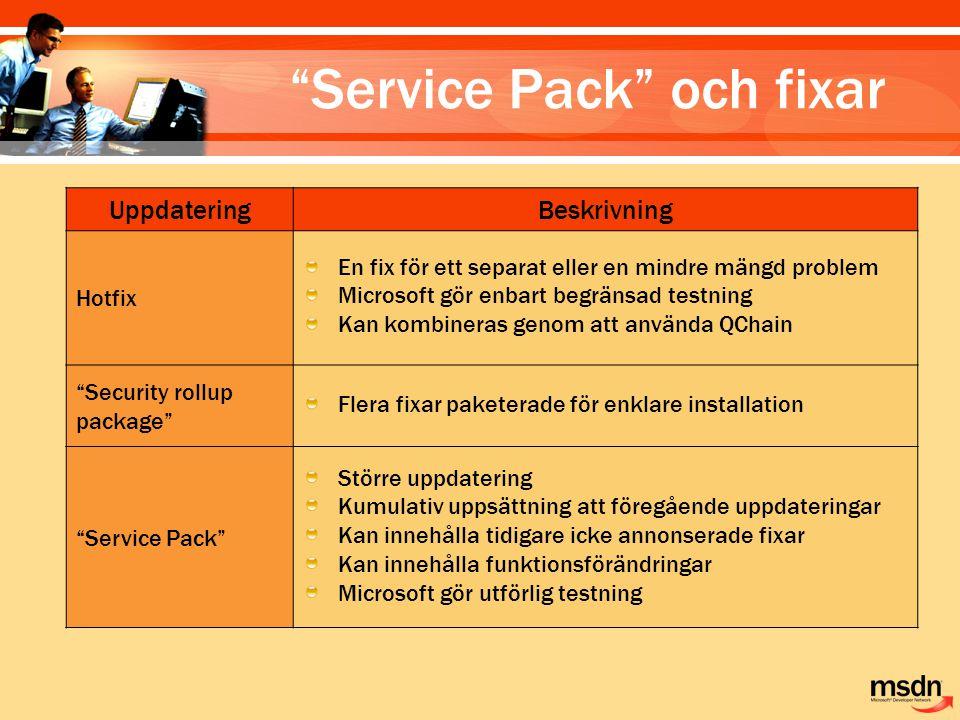 """""""Service Pack"""" och fixar UppdateringBeskrivning Hotfix En fix för ett separat eller en mindre mängd problem Microsoft gör enbart begränsad testning Ka"""
