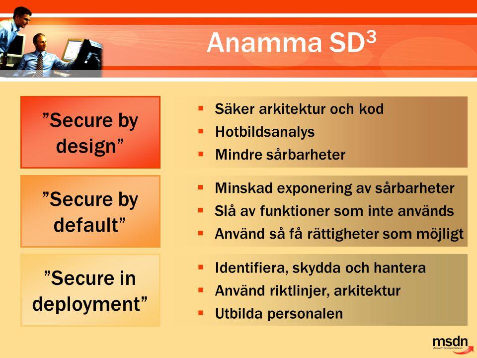 "Anamma SD 3 ""Secure in deployment"" ""Secure by design"" ""Secure by default""  Säker arkitektur och kod  Hotbildsanalys  Mindre sårbarheter  Minskad e"