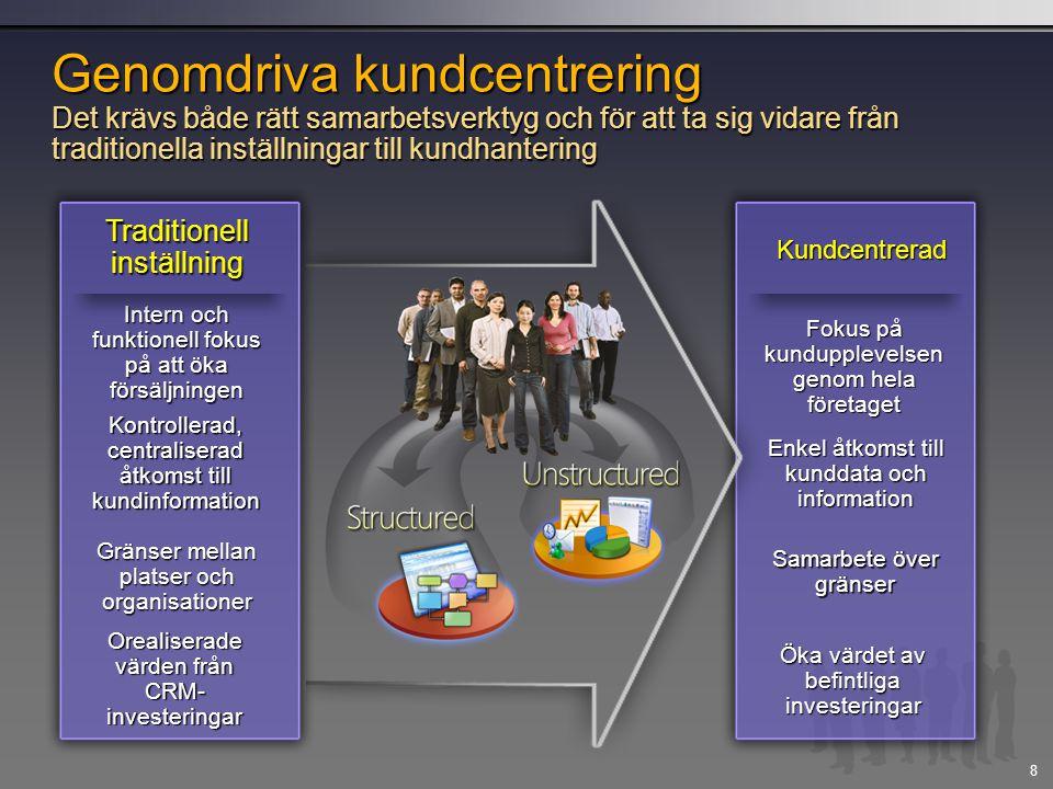 8 Genomdriva kundcentrering Det krävs både rätt samarbetsverktyg och för att ta sig vidare från traditionella inställningar till kundhantering Orealiserade värden från CRM- investeringar Kontrollerad, centraliserad åtkomst till kundinformation Intern och funktionell fokus på att öka försäljningen Traditionell inställning Öka värdet av befintliga investeringar Samarbete över gränser Fokus på kundupplevelsen genom hela företaget Kundcentrerad Enkel åtkomst till kunddata och information Gränser mellan platser och organisationer