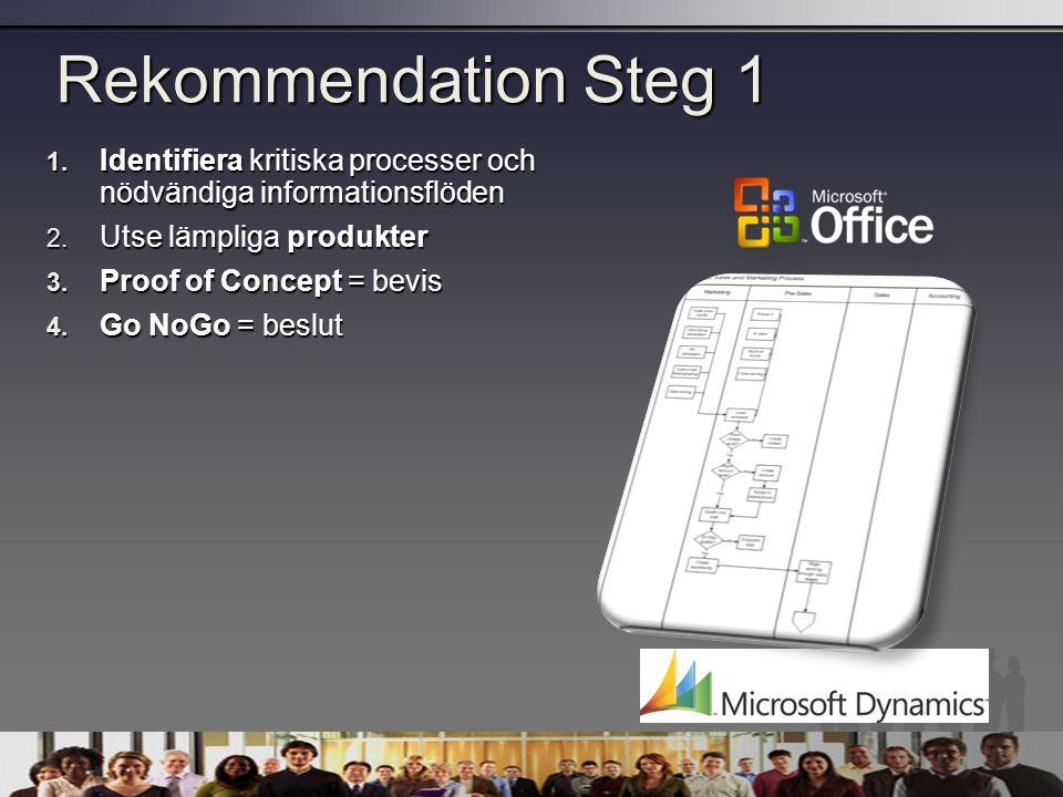 Rekommendation Steg 1 1. Identifiera kritiska processer och nödvändiga informationsflöden 2.