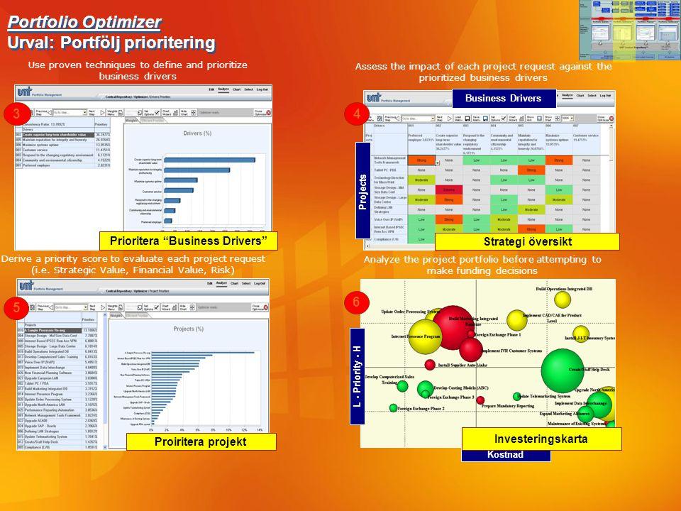 Portfolio Optimizer Urval: Portfölj prioritering Use proven techniques to define and prioritize business drivers Derive a priority score to evaluate e