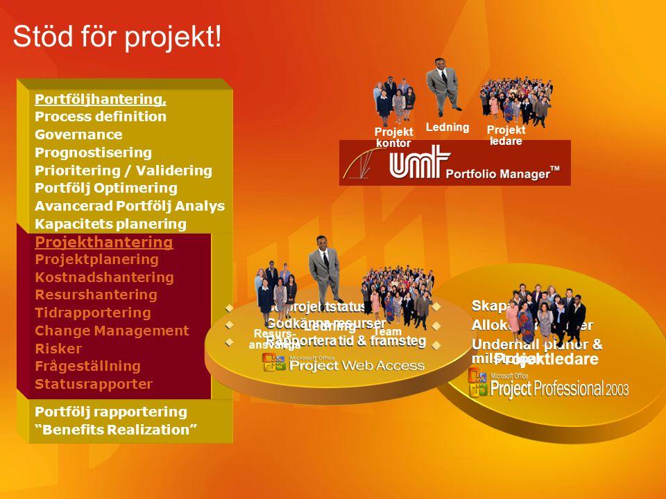 """Stöd för projekt! Portfölj rapportering """"Benefits Realization"""" Projekthantering Projektplanering Kostnadshantering Resurshantering Tidrapportering Cha"""