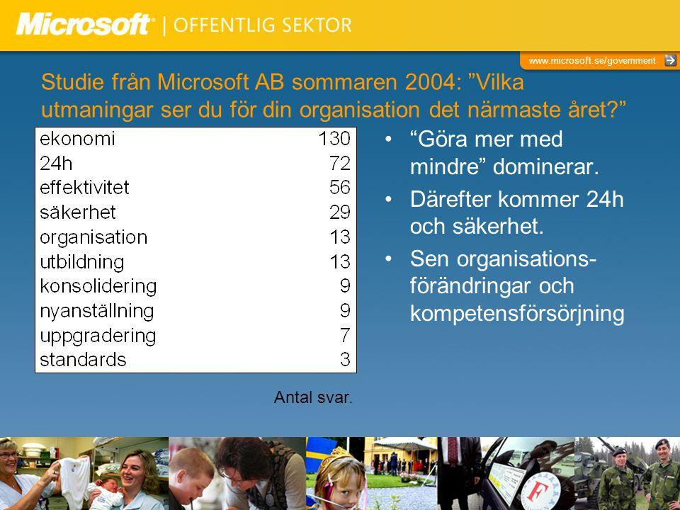 Offentlig Sektor Elektronisk tjänsteutveckling Samverkan för effektivisering och värdeskapande Standardisering av IT-verksamheten CIO prioriteringar VÅREN 2005