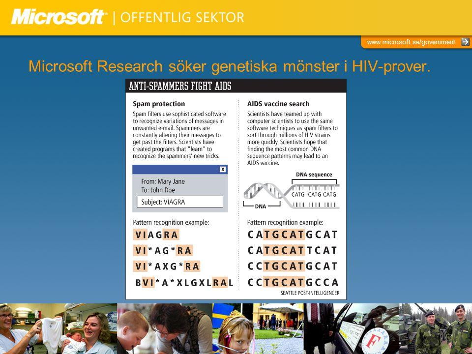 www.microsoft.se/government Microsoft Research söker genetiska mönster i HIV-prover.