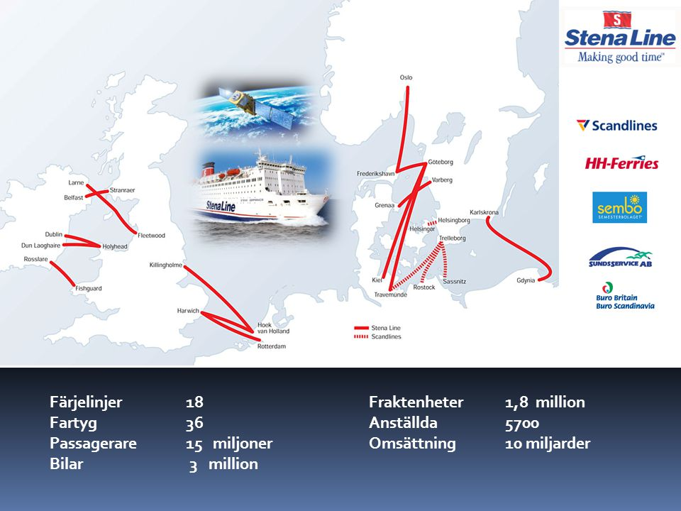 Färjelinjer18 Fartyg36 Passagerare15 miljoner Bilar 3 million Fraktenheter1,8 million Anställda5700 Omsättning10 miljarder
