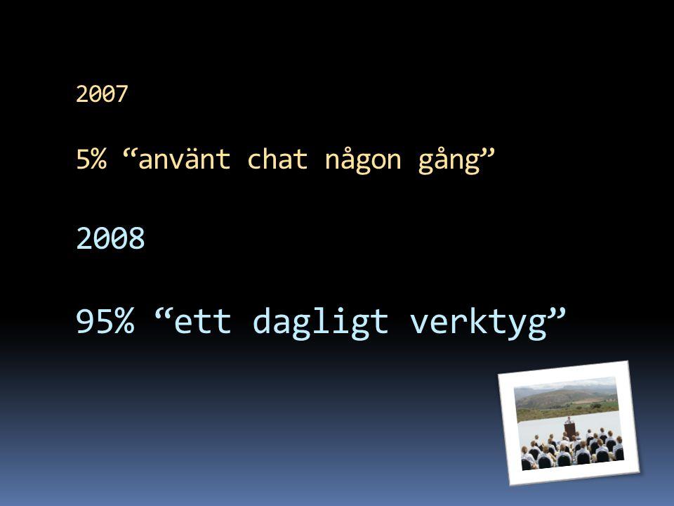 2007 5% använt chat någon gång 2008 95% ett dagligt verktyg