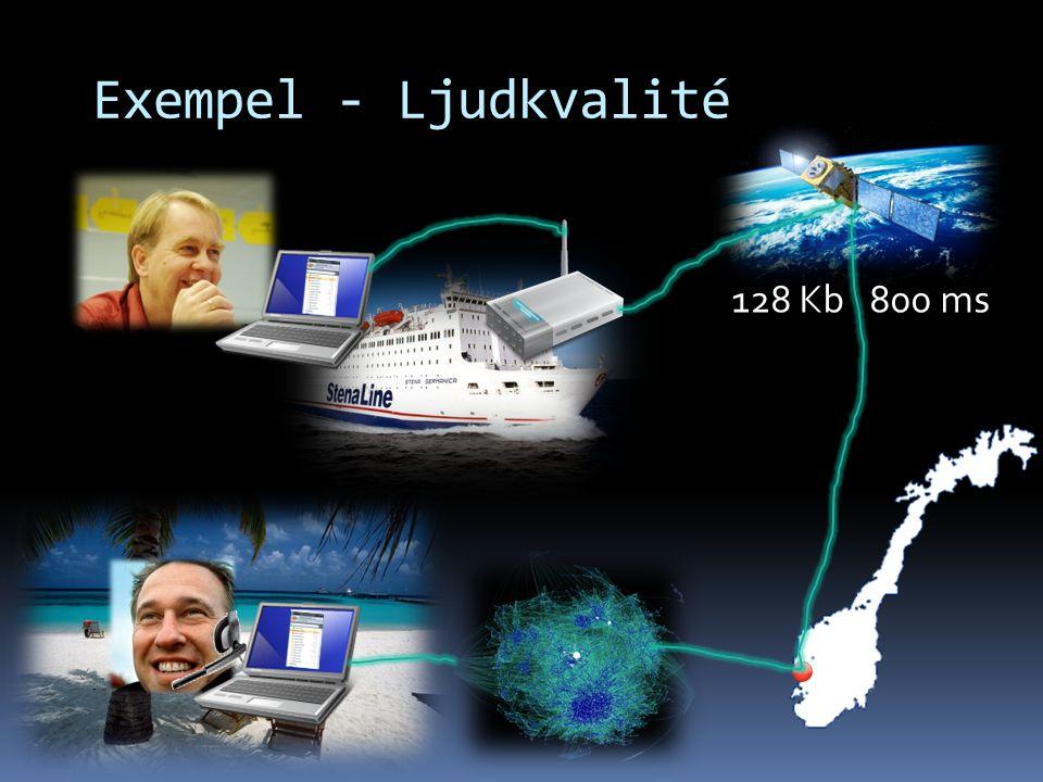 Exempel - Ljudkvalité 128 Kb 800 ms