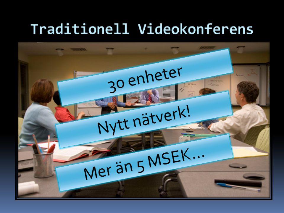 30 enheter Nytt nätverk! Mer än 5 MSEK…