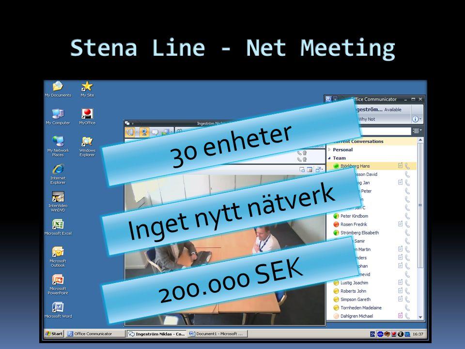 30 enheter Inget nytt nätverk 200.000 SEK