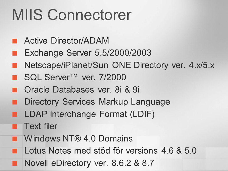 MIIS Connectorer Active Director/ADAM Exchange Server 5.5/2000/2003 Netscape/iPlanet/Sun ONE Directory ver. 4.x/5.x SQL Server™ ver. 7/2000 Oracle Dat