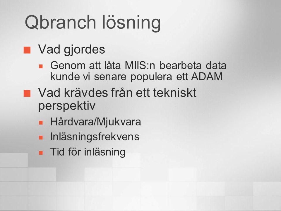 Qbranch lösning Vad gjordes Genom att låta MIIS:n bearbeta data kunde vi senare populera ett ADAM Vad krävdes från ett tekniskt perspektiv Hårdvara/Mj