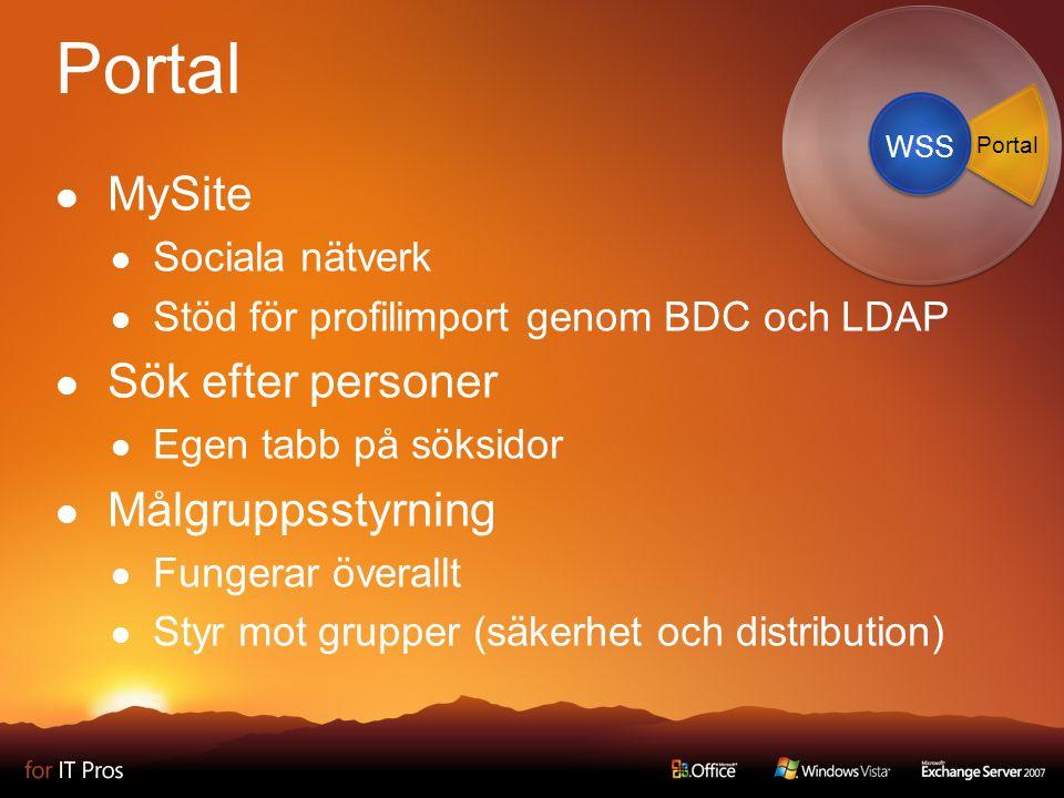 Portal MySite Sociala nätverk Stöd för profilimport genom BDC och LDAP Sök efter personer Egen tabb på söksidor Målgruppsstyrning Fungerar överallt Styr mot grupper (säkerhet och distribution) WSS Portal