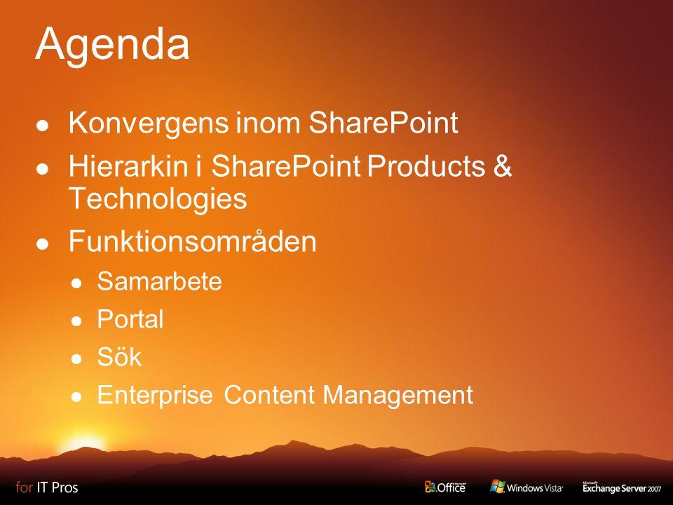 Agenda Konvergens inom SharePoint Hierarkin i SharePoint Products & Technologies Funktionsområden Samarbete Portal Sök Enterprise Content Management