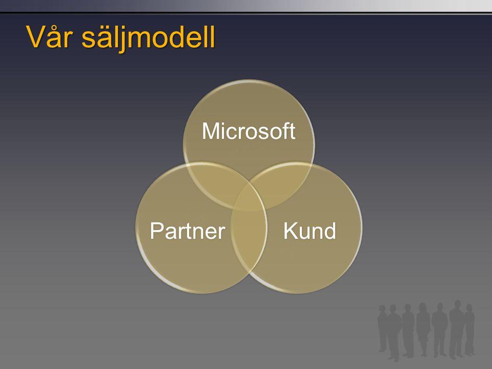 Vår säljmodell Microsoft KundPartner