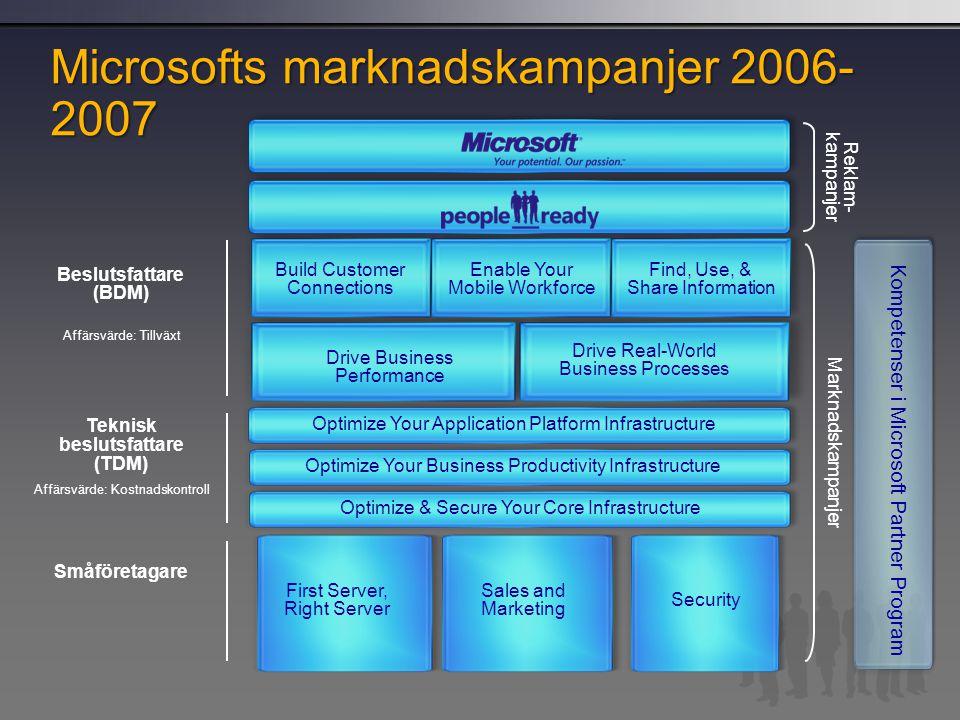 Microsofts marknadskampanjer 2006- 2007 Reklam- kampanjer Marknadskampanjer Beslutsfattare (BDM) Affärsvärde: Tillväxt Teknisk beslutsfattare (TDM) Af