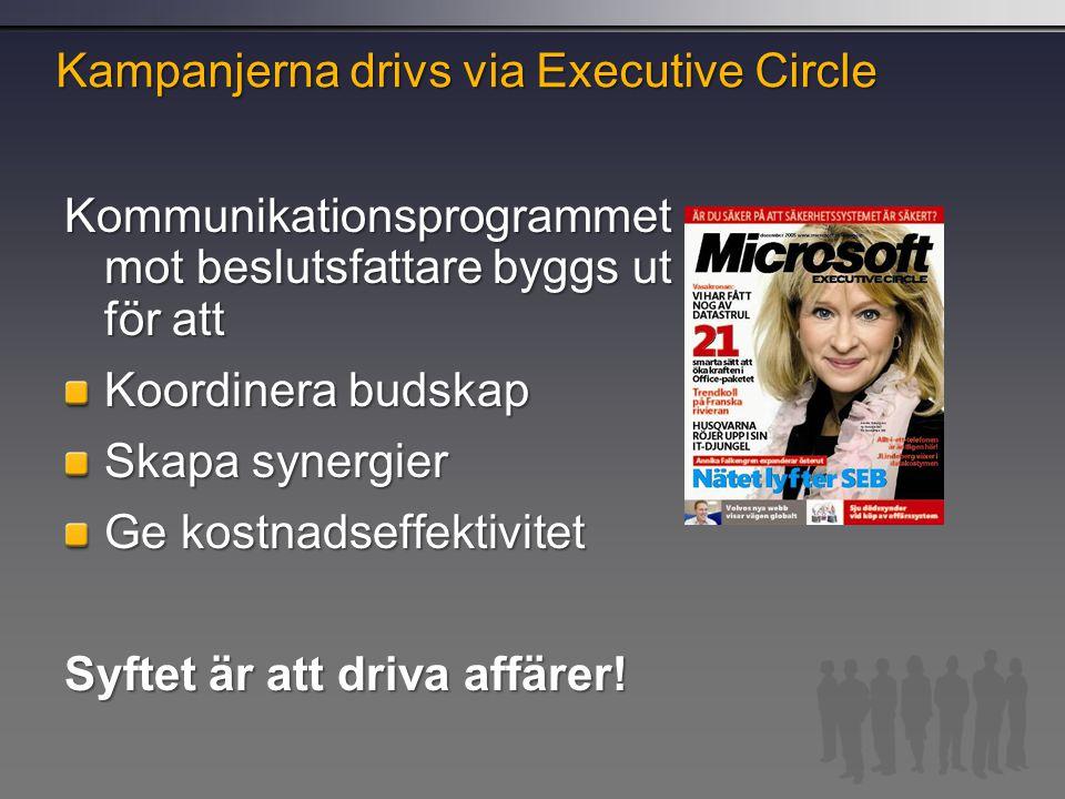 Kampanjerna drivs via Executive Circle Kommunikationsprogrammet mot beslutsfattare byggs ut för att Koordinera budskap Skapa synergier Ge kostnadseffe