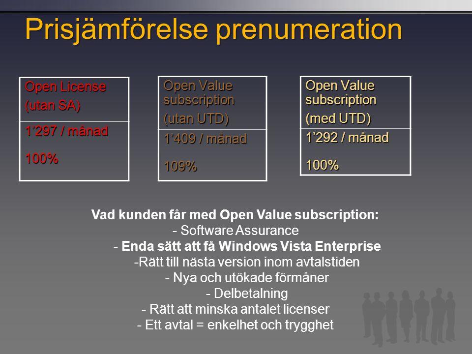 Prisjämförelse prenumeration Open License (utan SA) 1'297 / månad 100% Open Value subscription (med UTD) 1'292 / månad 100% Open Value subscription (u