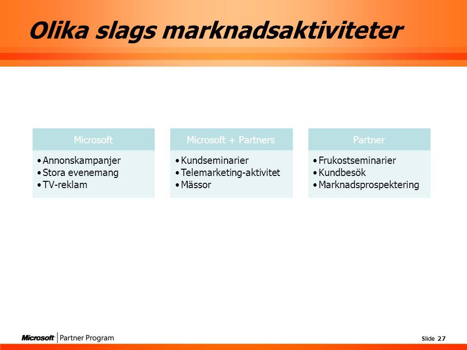 Slide 27 Olika slags marknadsaktiviteter Microsoft Annonskampanjer Stora evenemang TV-reklam Microsoft + Partners Kundseminarier Telemarketing-aktivit