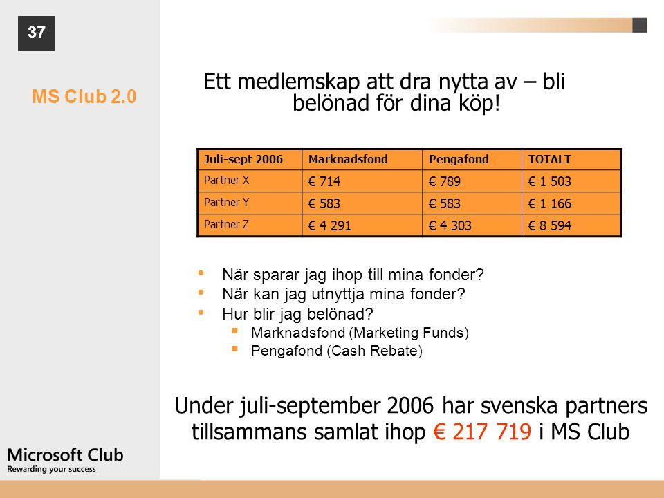 37 MS Club 2.0 När sparar jag ihop till mina fonder? När kan jag utnyttja mina fonder? Hur blir jag belönad?  Marknadsfond (Marketing Funds)  Pengaf