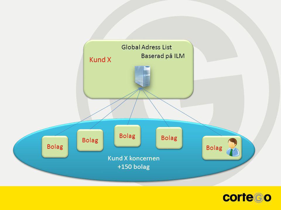 Kund X Kund X koncernen +150 bolag Kund X koncernen +150 bolag Bolag Global Adress List Baserad på ILM