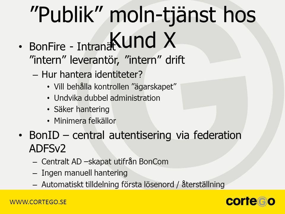 WWW.CORTEGO.SE Publik moln-tjänst hos Kund X BonFire - Intranät intern leverantör, intern drift –Hur hantera identiteter.