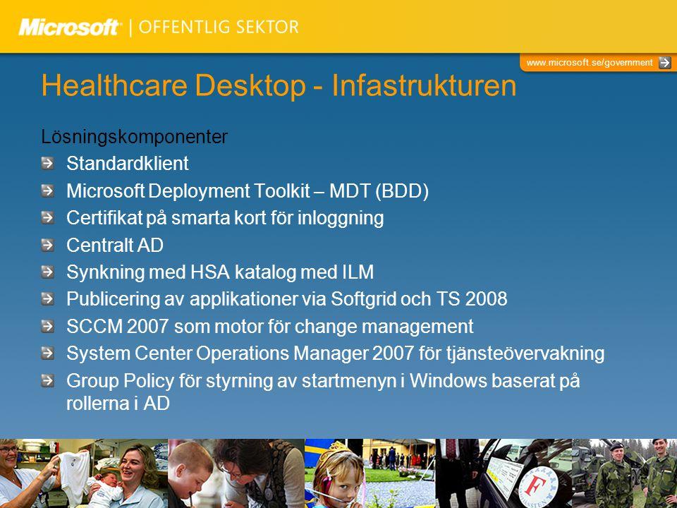 www.microsoft.se/government Healthcare Desktop - Infastrukturen Lösningskomponenter Standardklient Microsoft Deployment Toolkit – MDT (BDD) Certifikat