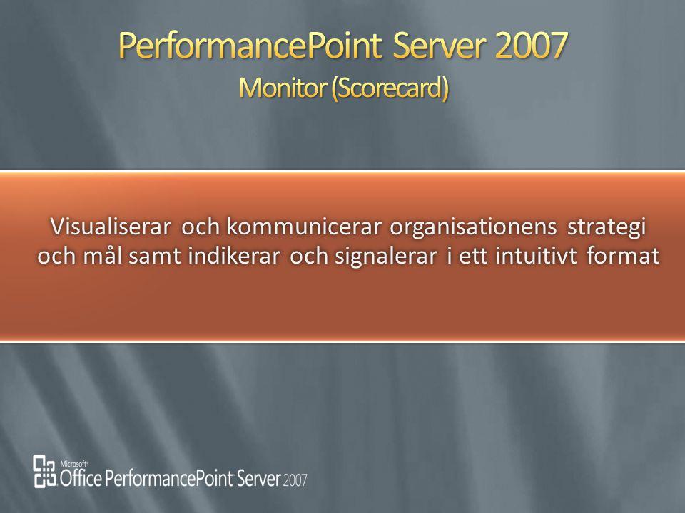 Visualiserar och kommunicerar organisationens strategi och mål samt indikerar och signalerar i ett intuitivt format