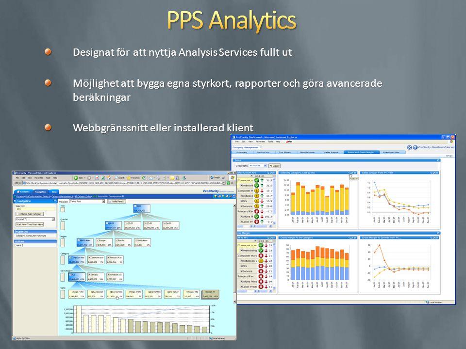 Designat för att nyttja Analysis Services fullt ut Möjlighet att bygga egna styrkort, rapporter och göra avancerade beräkningar Webbgränssnitt eller i