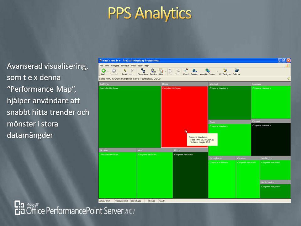 """Avanserad visualisering, som t e x denna """"Performance Map"""", hjälper användare att snabbt hitta trender och mönster i stora datamängder"""