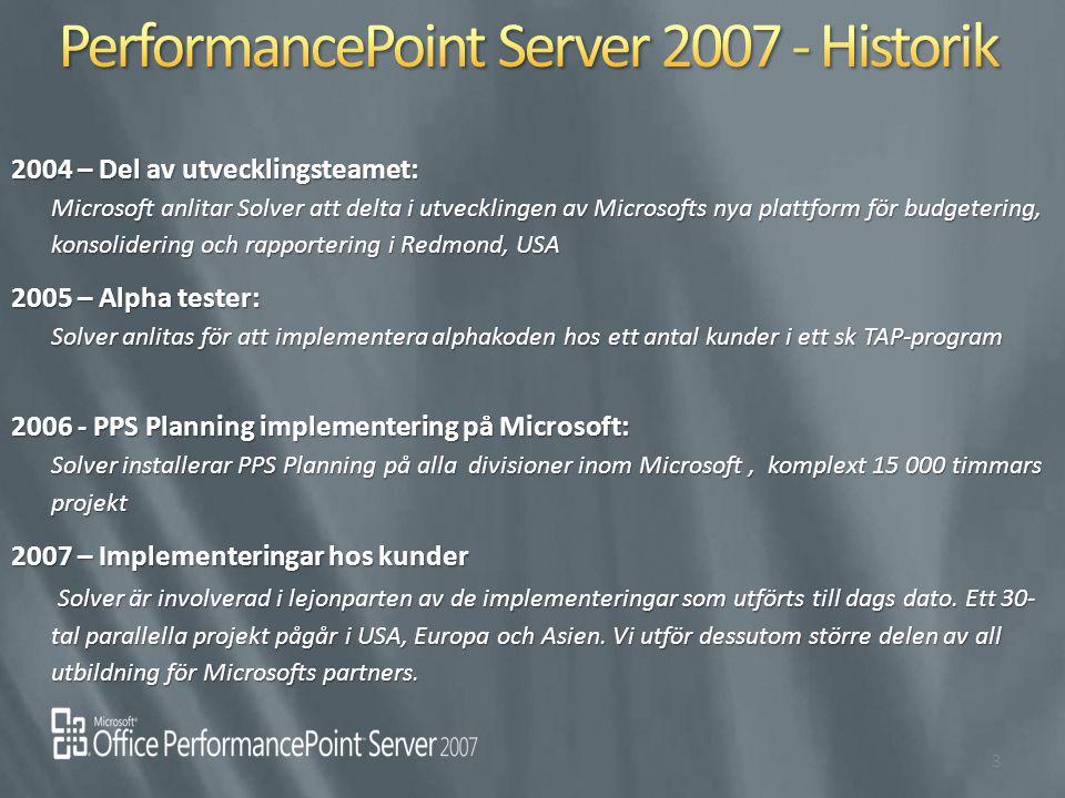 2004 – Del av utvecklingsteamet: Microsoft anlitar Solver att delta i utvecklingen av Microsofts nya plattform för budgetering, konsolidering och rapp