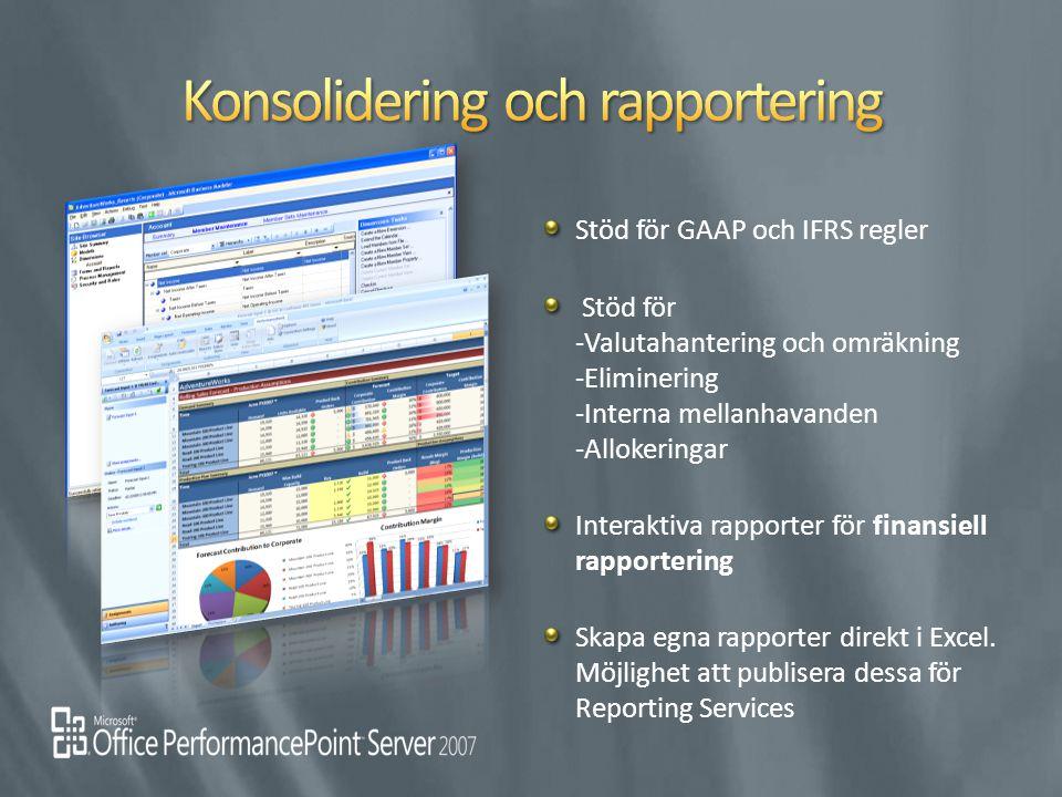 Stöd för GAAP och IFRS regler Stöd för -Valutahantering och omräkning -Eliminering -Interna mellanhavanden -Allokeringar Interaktiva rapporter för fin