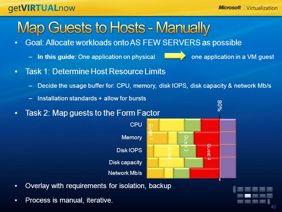 40 Goal: Allocate workloads onto AS FEW SERVERS as possible –In this guide: One application on physical one application in a VM guest Task 1: Determine Host Resource Limits –Decide the usage buffer for: CPU, memory, disk IOPS, disk capacity & network Mb/s –Installation standards + allow for bursts Task 2: Map guests to the Form Factor Overlay with requirements for isolation, backup Process is manual, iterative.