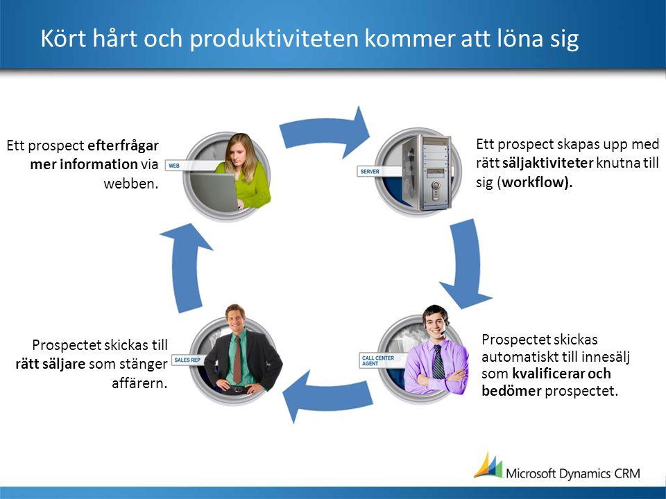 Kört hårt och produktiviteten kommer att löna sig Ett prospect skapas upp med rätt säljaktiviteter knutna till sig (workflow). Prospectet skickas auto