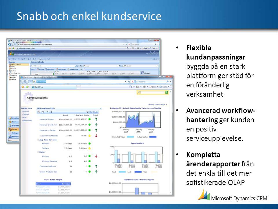 Snabb och enkel kundservice Flexibla kundanpassningar byggda på en stark plattform ger stöd för en föränderlig verksamhet Avancerad workflow- hanterin