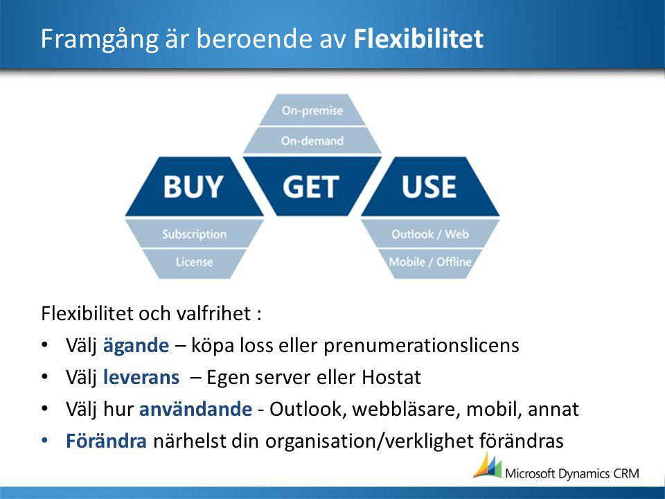 Framgång är beroende av Flexibilitet Flexibilitet och valfrihet : Välj ägande – köpa loss eller prenumerationslicens Välj leverans – Egen server eller