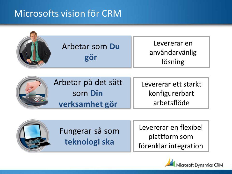Microsofts vision för CRM Levererar en användarvänlig lösning Levererar ett starkt konfigurerbart arbetsflöde Arbetar på det sätt som Din verksamhet g