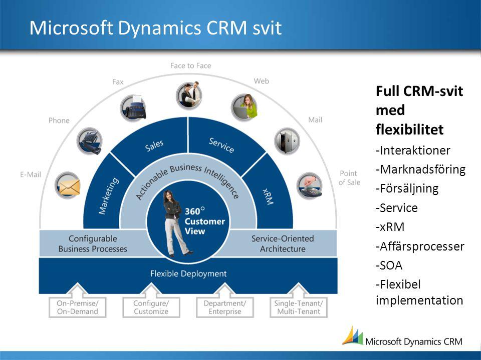 Microsoft Dynamics CRM svit Full CRM-svit med flexibilitet -Interaktioner -Marknadsföring -Försäljning -Service -xRM -Affärsprocesser -SOA -Flexibel i