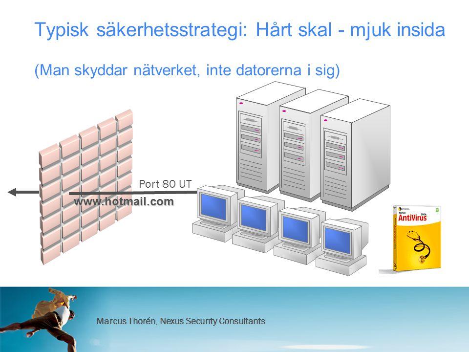Marcus Thorén, Nexus Security Consultants Typisk säkerhetsstrategi: Hårt skal - mjuk insida (Man skyddar nätverket, inte datorerna i sig) Port 80 UT www.hotmail.com
