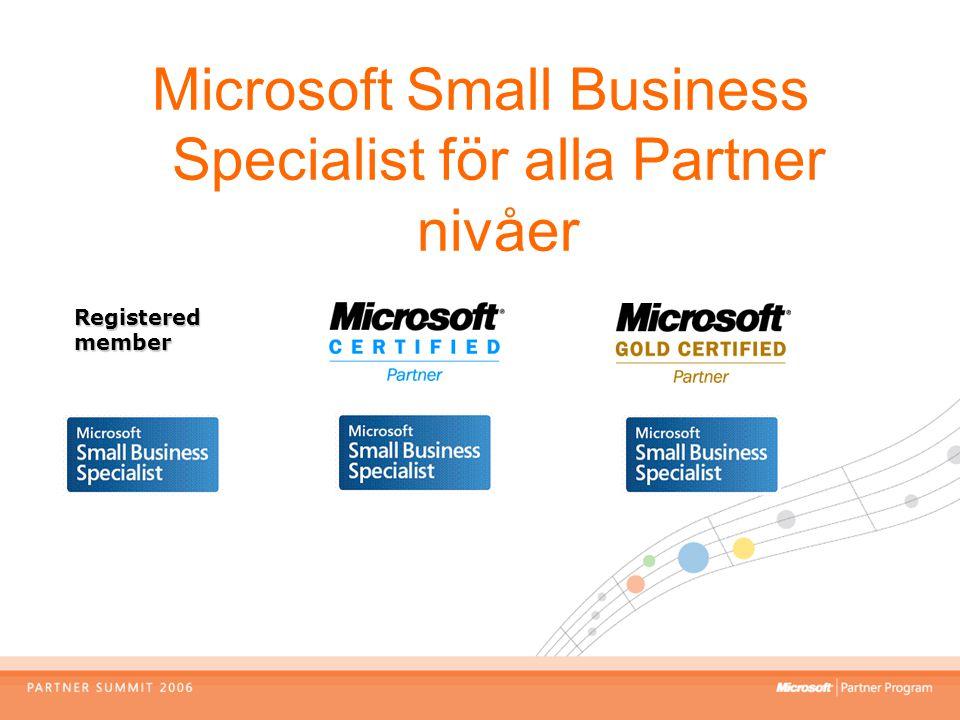 Microsoft fokusprodukter för Small Business Specialist Microsoft Small Business Server Microsoft Office Microsoft Windows, server & klient Microsoft Dynamics CRM 3.0 Small Business Edition