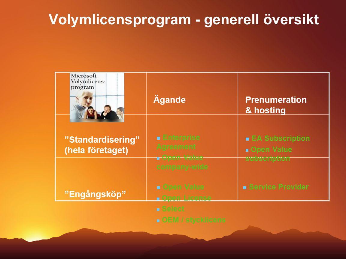 """Volymlicensprogram - generell översikt Ägande """"Standardisering"""" (hela företaget) """"Engångsköp"""" Prenumeration & hosting Open Value Open License Select O"""