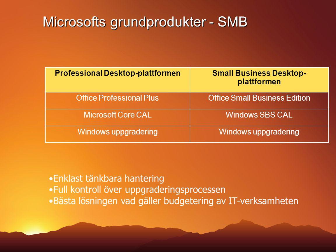 Microsofts grundprodukter - SMB Professional Desktop-plattformenSmall Business Desktop- plattformen Office Professional PlusOffice Small Business Edit