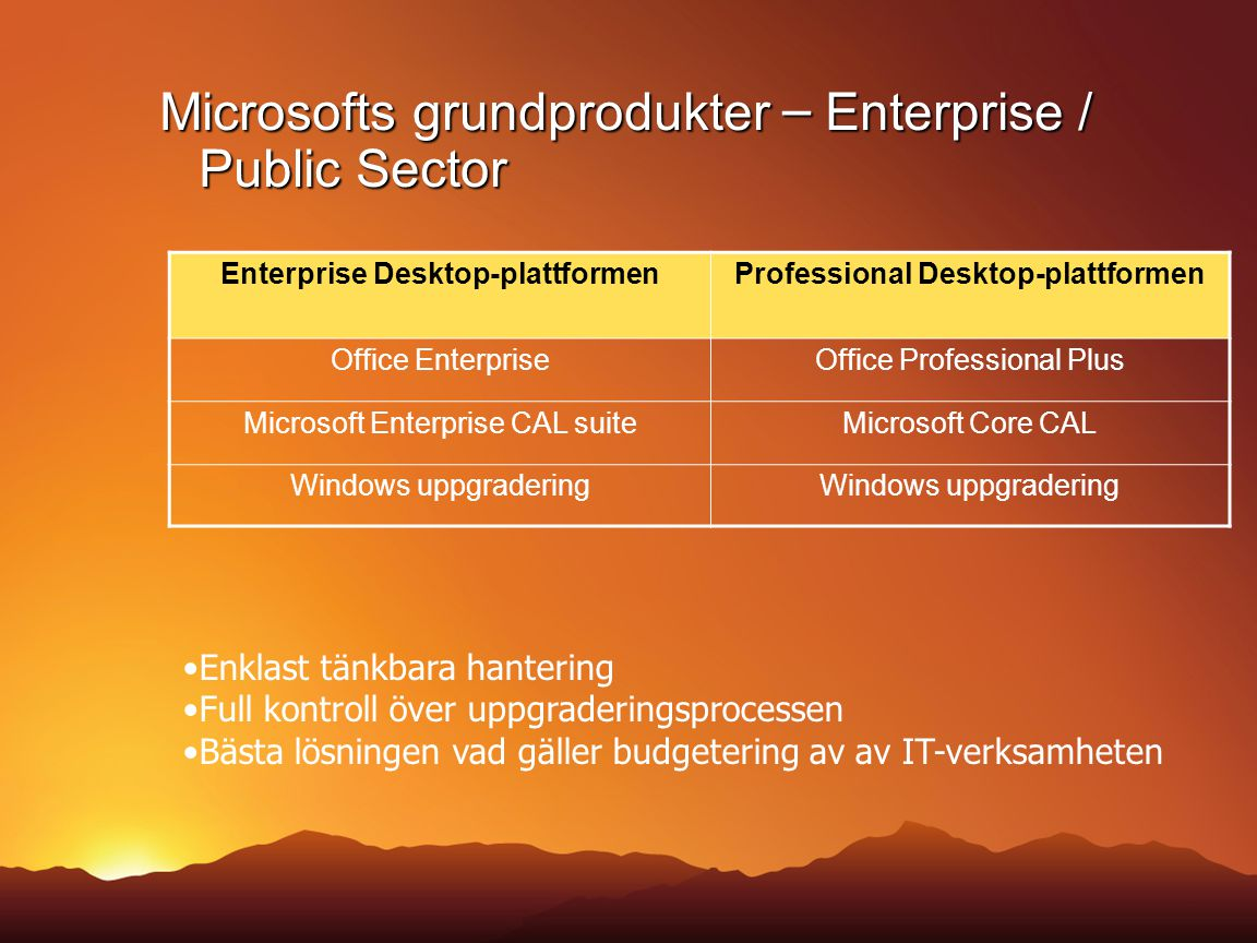 Microsofts grundprodukter – Enterprise / Public Sector Enterprise Desktop-plattformenProfessional Desktop-plattformen Office EnterpriseOffice Professi