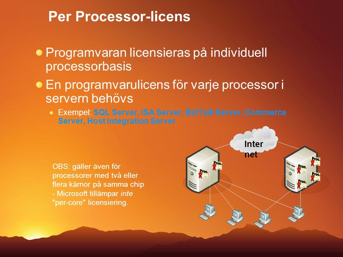 Per Processor-licens Programvaran licensieras på individuell processorbasis En programvarulicens för varje processor i servern behövs Exempel: SQL Ser