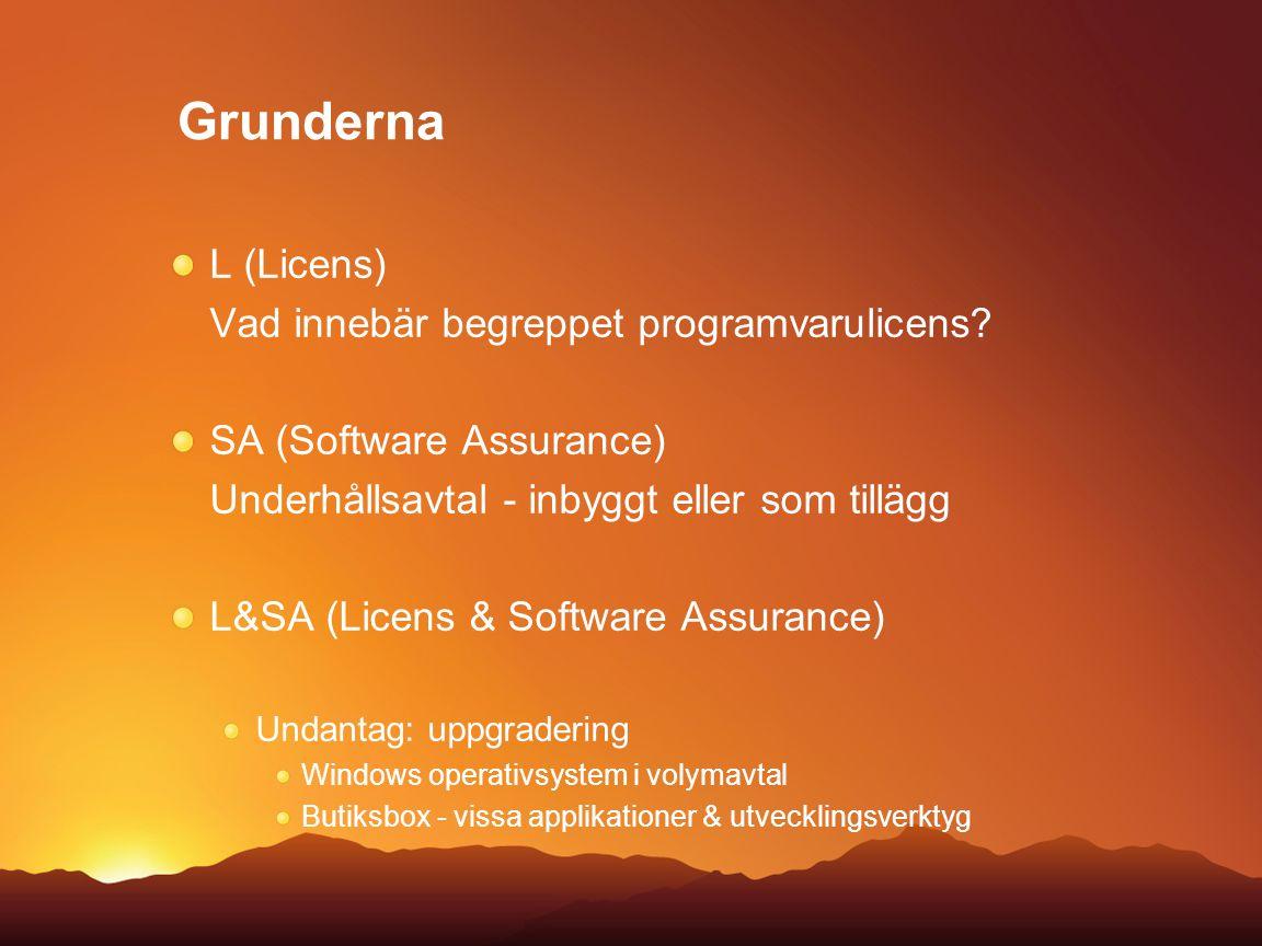 L (Licens) Vad innebär begreppet programvarulicens? SA (Software Assurance) Underhållsavtal - inbyggt eller som tillägg L&SA (Licens & Software Assura