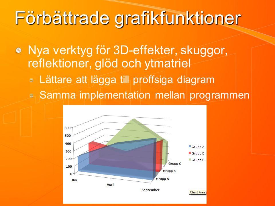 Förbättrade grafikfunktioner Nya verktyg för 3D-effekter, skuggor, reflektioner, glöd och ytmatriel Lättare att lägga till proffsiga diagram Samma implementation mellan programmen