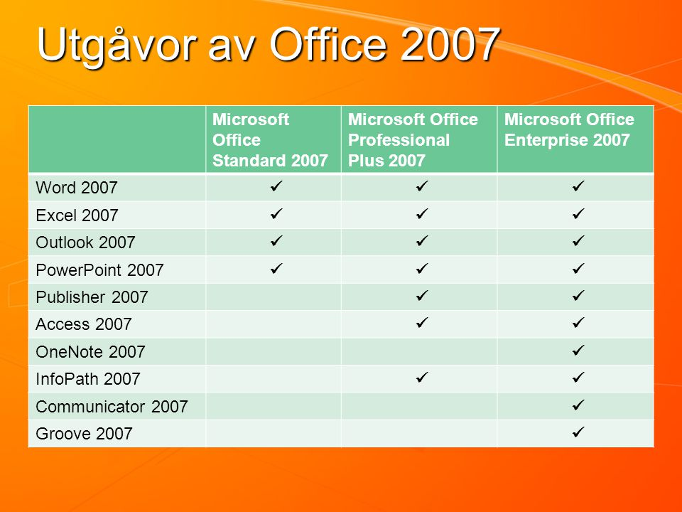 Utgåvor av Office 2007 Microsoft Office Standard 2007 Microsoft Office Professional Plus 2007 Microsoft Office Enterprise 2007 Word 2007 Excel 2007 Outlook 2007 PowerPoint 2007 Publisher 2007 Access 2007 OneNote 2007 InfoPath 2007 Communicator 2007 Groove 2007